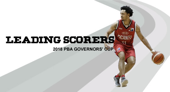 LIST: Columbian Dyip Leading Scorers 2018 PBA Governors' Cup