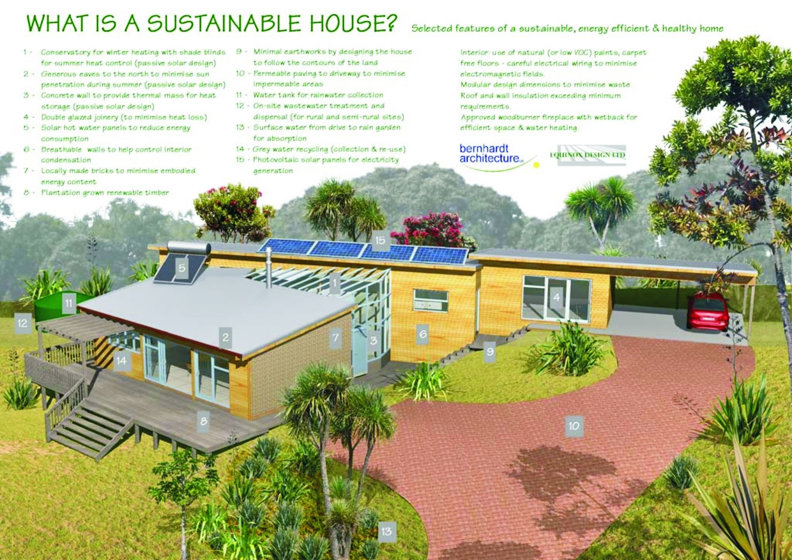 What Is A Sustainable Building