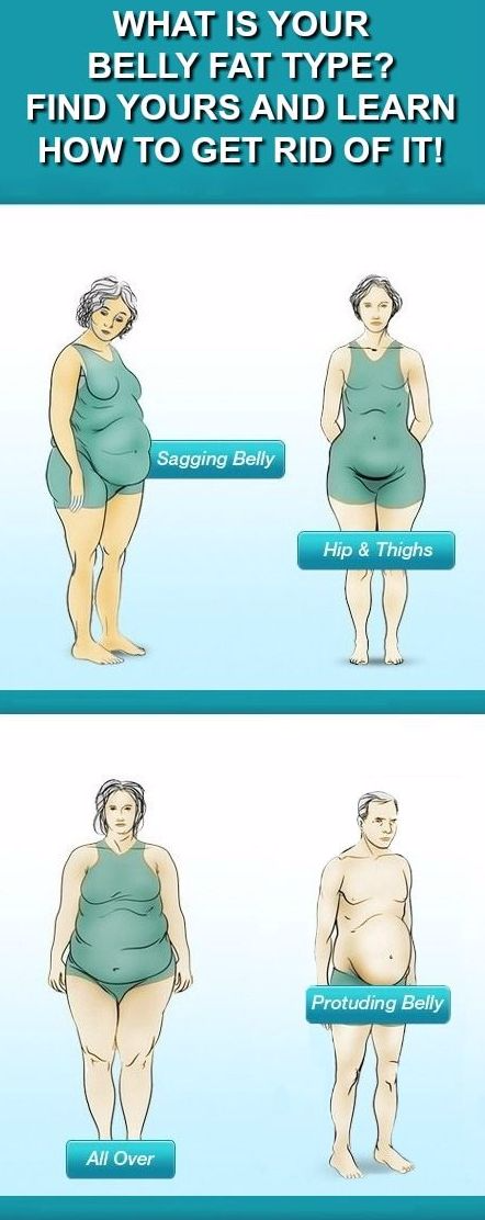 4 DIFFERENT TYPES OF BELLY FAT: FIND YOURS AND LEARN HOW TO GET RID OF IT!
