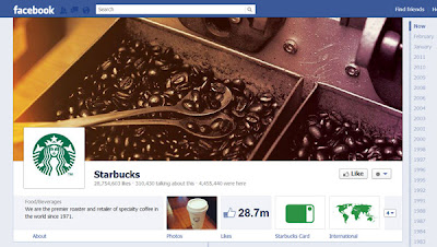 New Facebook Timeline Brands: Mandatory Update – What does this mean