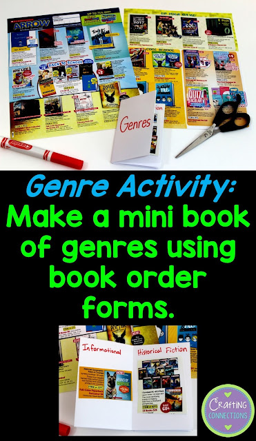 Genre sorting activity for the upper elementary classroom- plus two more free activities!
