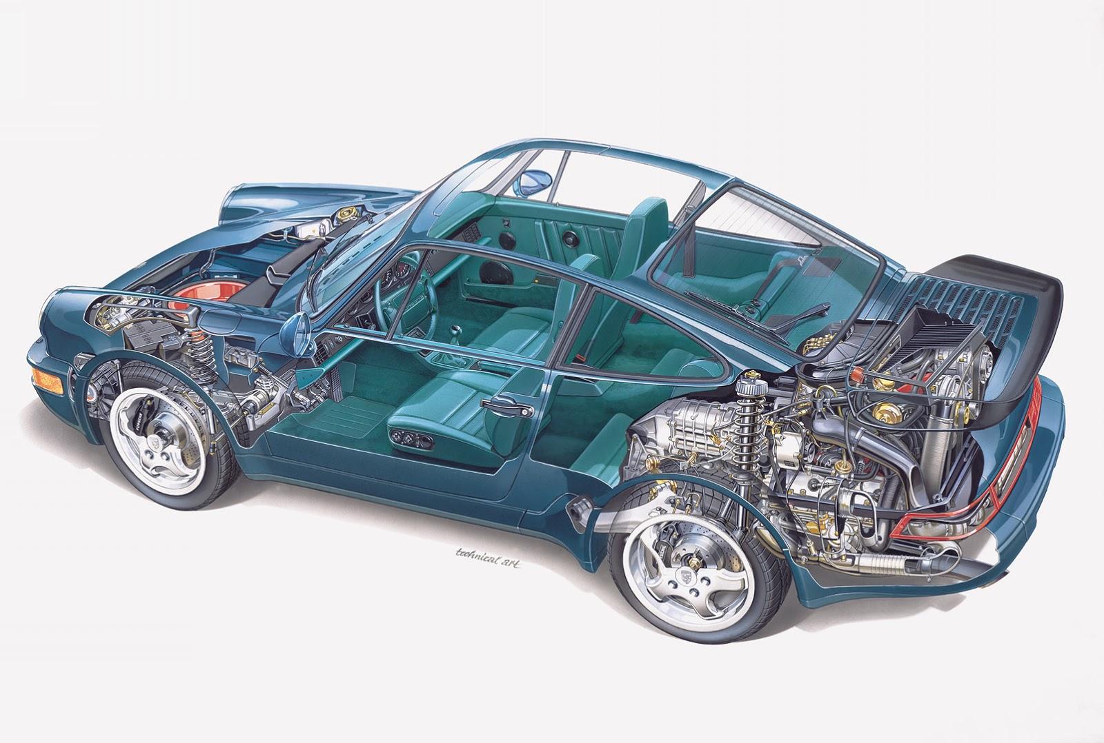4 Door Porsche >> Speedmonkey: Classic Porsche cutaway drawings