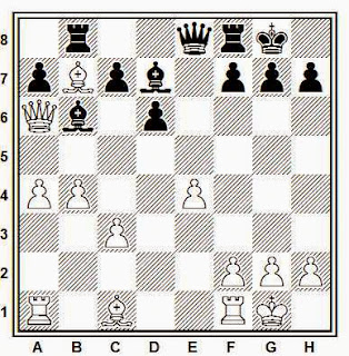 Posición de la partida de ajedrez Kusnetzov - Rogov (Leningrado, 1985)