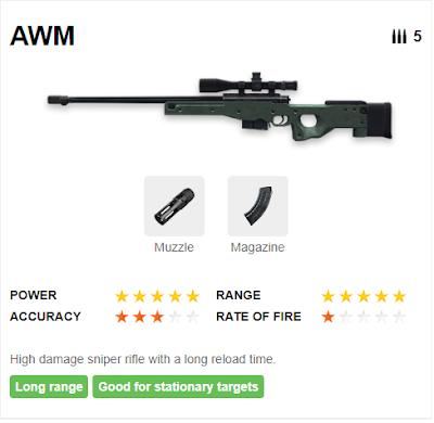Deskripsi Senjata AWM di Free Fire