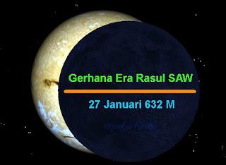 GMT2016 membuka Tabir Gerhana Matahari Zaman Rasulullah 14 Abad silam