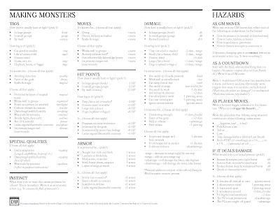 Spouting Lore: Monster Creation Cheatsheet