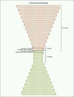 Les dejo estos gráficos y espero le sean de utilidad para cuando decisan  tejer su traje de baño Besos y feliz viernes!! Marisela )
