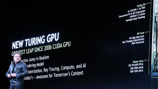 NVIDIA NEW TURING GPU