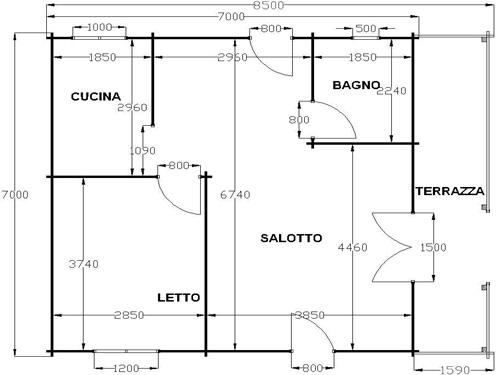 La casa in vetrina il prezzo di un immobile differenza for Planimetria di una casa