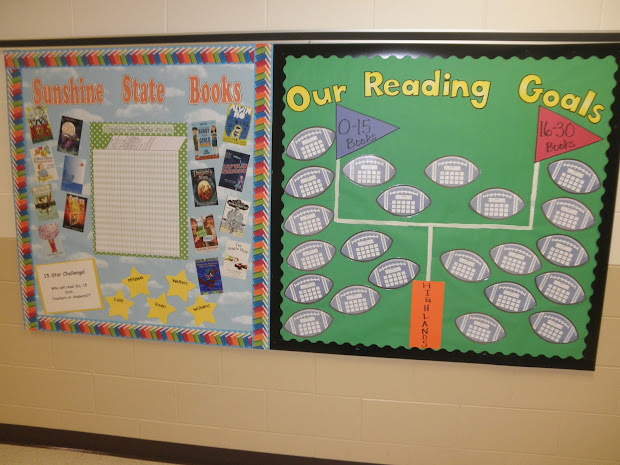 Classroom Reading Goal Bulletin Board Sports