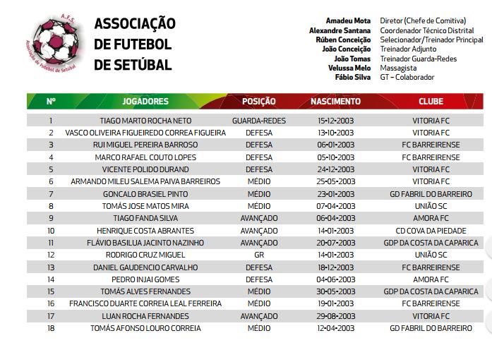 Aqui ficam os nomes daqueles que honraram e dignificaram o futebol  distrital sob a égide da Associação de Futebol de Setúbal 7d0c0d1007f68