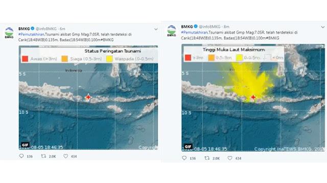 Lombok diguncang gempa dan tsunami