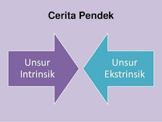 Unsur Intrinsik dan Unsur Ekstrinsik pada Cerpen - berbagaireviews.com