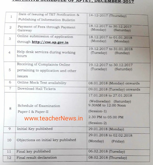 AP TET Schedule Notification 2018 Exam Dates, Syllabus, Exam Pattern | FA 3 SA 1/ Summative 1 Question Papers Answer Key Syllabus Project works Results Loan Dates DA table TeacherNews.in