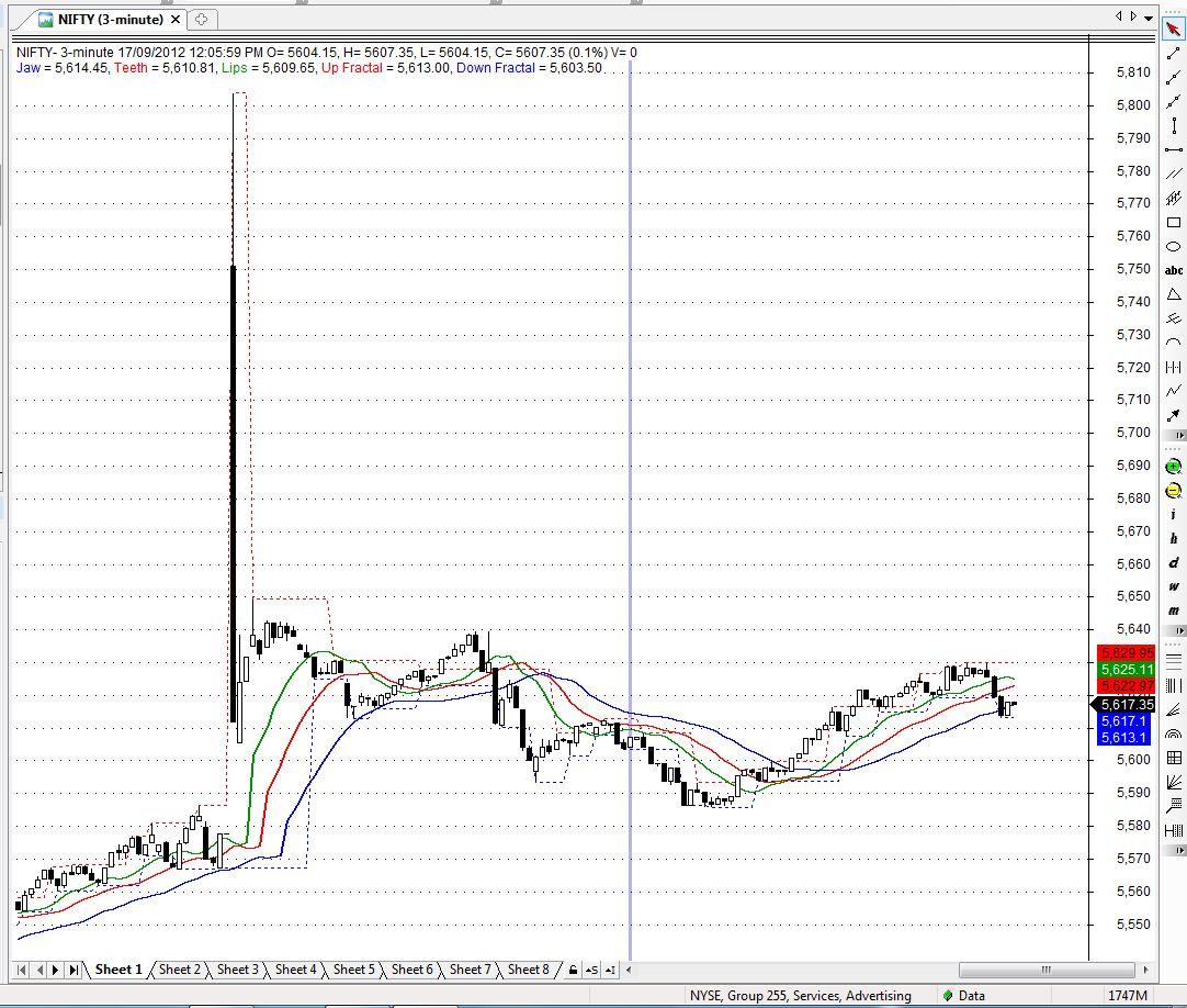 Good trading system afl - Gann Trading System Afl — Gann