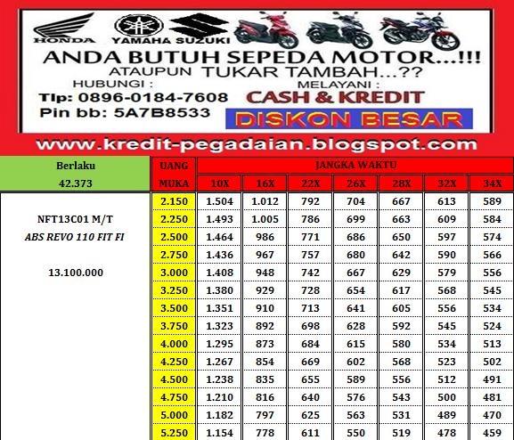 Tabel Angsuran Revo FIT, FIF Finance, Januari 2016 - INFO ...