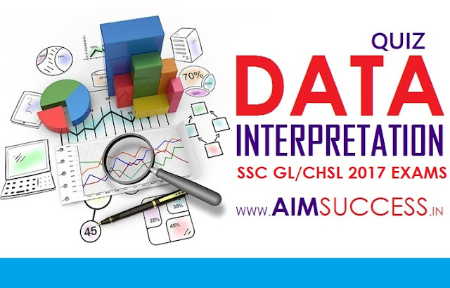 Data Interpretation for SBI PO/Clerk 2018: 18 May