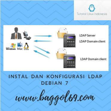 Instal  dan  Konfigruasi  LDAP  Server Debian  7