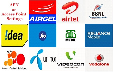 Technolipi: 2G/3G/4G APN or Access Point Name settings for Aircel