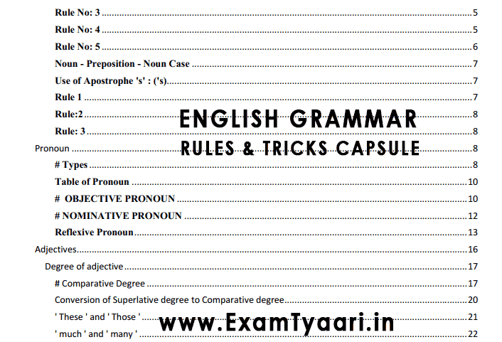 85 Page English Grammar Capsule with Rules Tricks [PDF