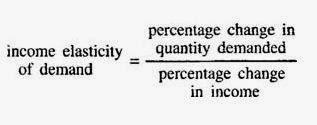 Econowaugh Ap Elasticity 3 Yed Income Elasticity Of Demand