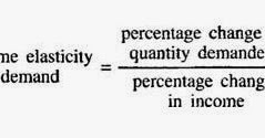 Econowaugh Ap Elasticity 3 Yed Income Elasticity Of Demand