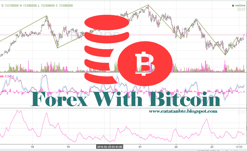 Btc forex broker
