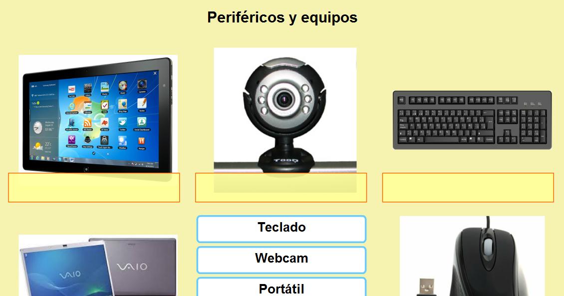Partes del ordenador  Tecnologa e Informtica