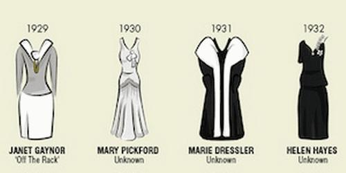 Desain Sketsa Dress Aktris Terbaik Piala Oscar