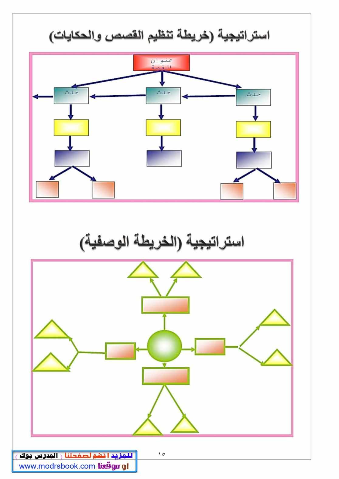 دروس المساجد pdf