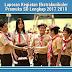 Laporan Kegiatan Ekstrakurikuler Pramuka SD Lengkap 2017 2018