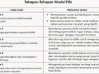 Langkah-Langkah dan Ciri-ciri Serta Kelebihan serta Kekurangan Model Pembelajaran Problem Based Learning