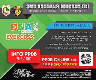 Kerjasama SMK Gondang Jurusan TKJ dengan Evercoss