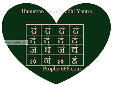 Hanuman Sarva Siddhi Yantra Sadhana and Occult Hindu Experiment
