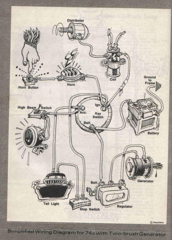 yamaha rxz wiring diagram yamaha image wiring diagram simplified wiring diagram for your bike kakimoto on yamaha rxz wiring diagram