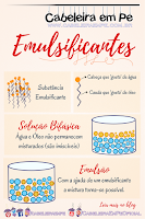 Sulfato (quando emuslficante) é liberado para No Poo e Low Poo (Como nos Condicionadores) -  Como Funcionam os Emulsificantes
