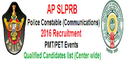 PMT/PET Qualified list of AP PC Communication