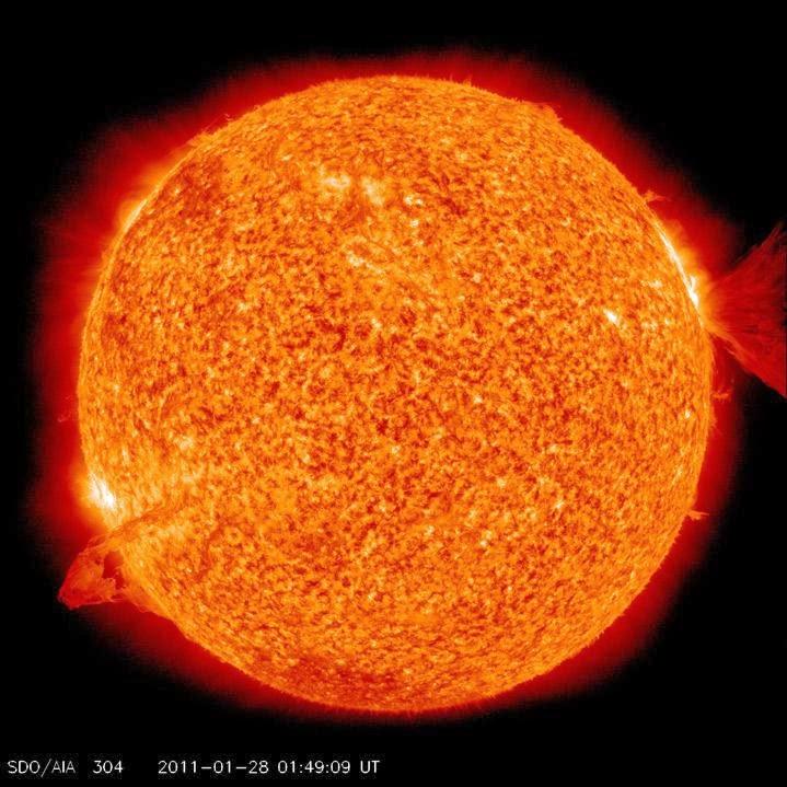 El Sol caractersticas principales para nios  Astronomia