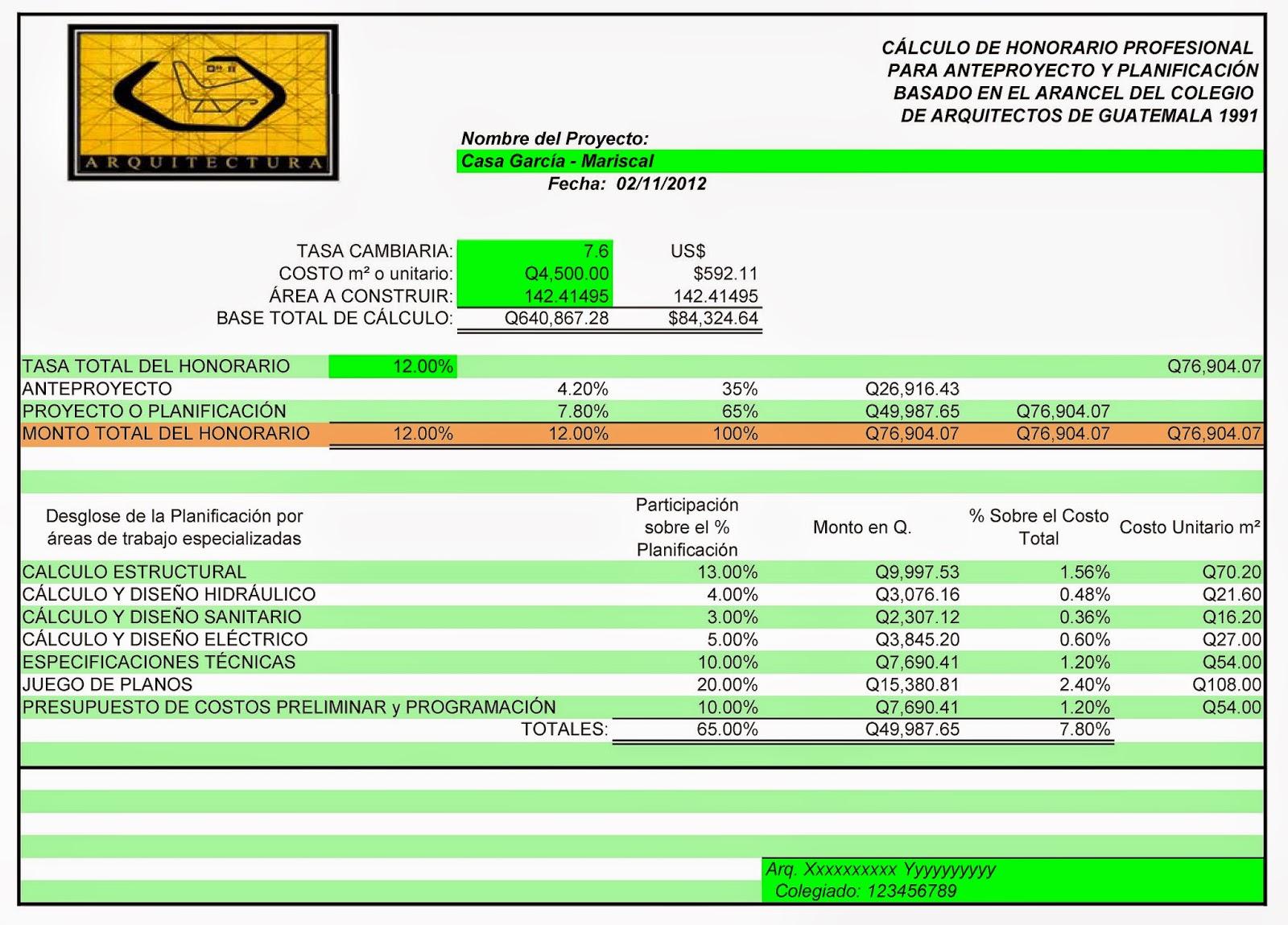 Farusac remoto honorario profesional por el arancel del colegio de arquitectos de guatemala 1991 - Cuanto cobra un arquitecto ...