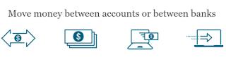 Move money between two Wells Fargo accounts