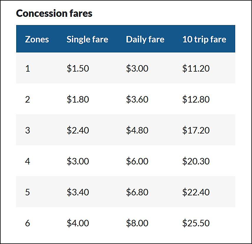 聖靈群島-艾爾利海灘-交通-巴士-公車-介紹-攻略-費用-路線-教學-接駁-機場-時刻-搭乘-Whitsundays-Airlie-Beach-Bus-Transport