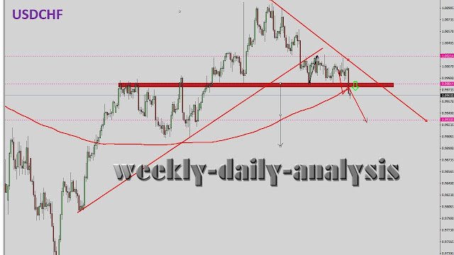 http://www.weekly-daily-analysis.co/2019/02/weekly-analysis-fra40-indix-february-25.html