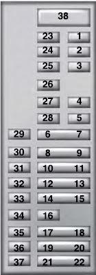 Fuse Box 2013 2014 Ford Fusion Fuse Panel Diagram
