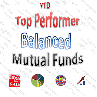 YTD Top Performer Balanced Mutual Funds of 2012