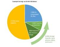 Compact OS in Windows 10 per recuperare spazio disco