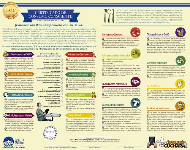 Consumo consciente, alimentacion, saludable, govindasmedellin, restaurantes