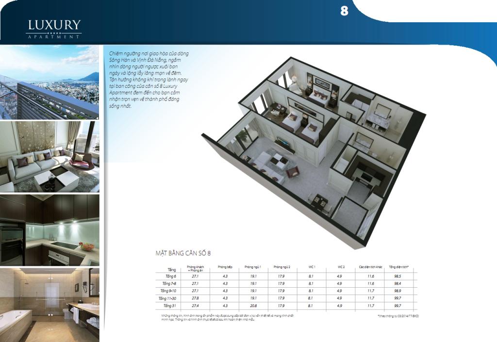 Chi tiết căn hộ 08 dự án nghỉ dưỡng Đà Nẵng