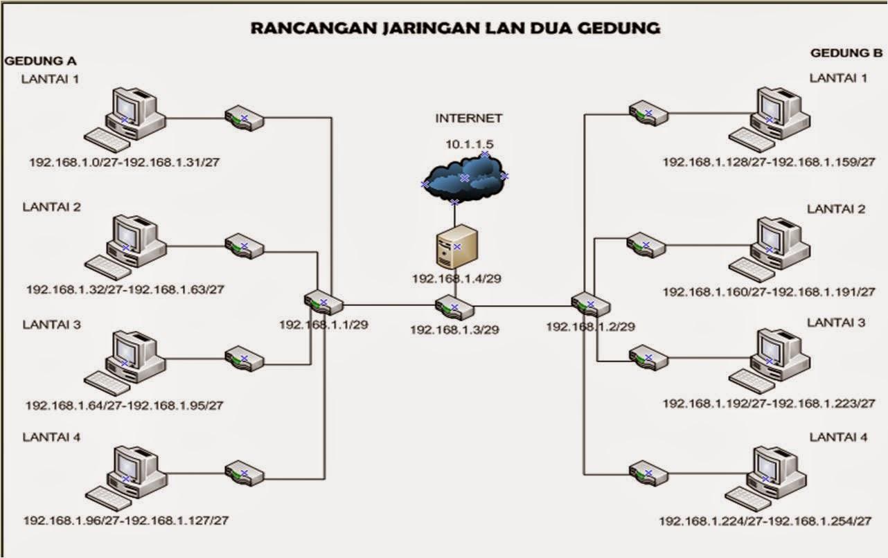 Alumni Sma Smk Muhammadiyah Ngawen Gunungkidul