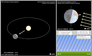 http://astro.unl.edu/classaction/animations/coordsmotion/eclipticsimulator.html
