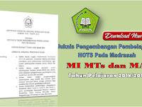 Juknis Pengembangan Soal HOTS Pembuatan RPP  Pada Madrasah